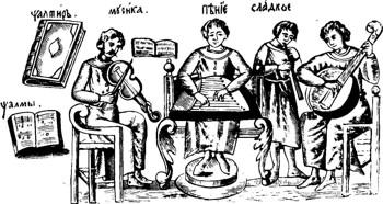Русская культура 18 века кроссвордГотовый кроссворд по истории на тему Росс